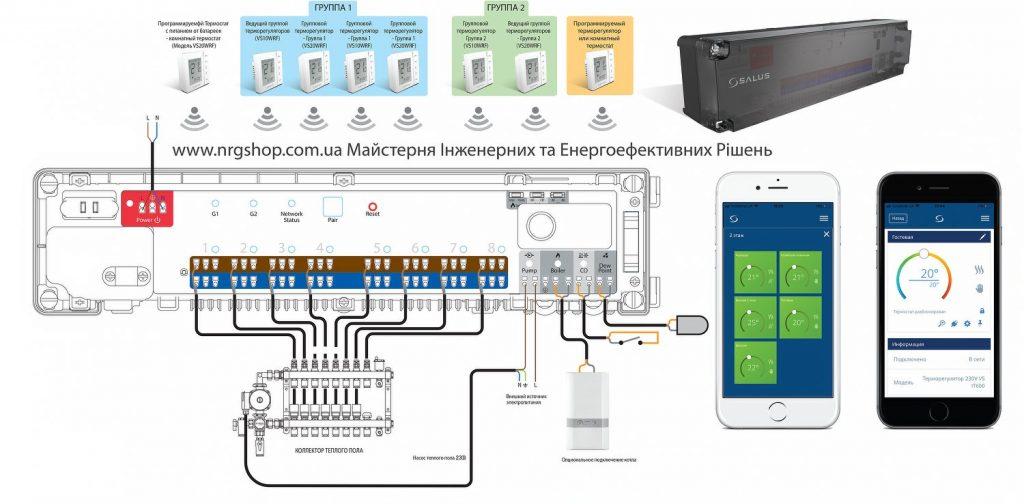 Схема подключения дистанционного управления отоплением
