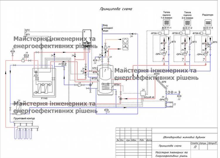 Проектирование систем отопления , монтаж систем отопления